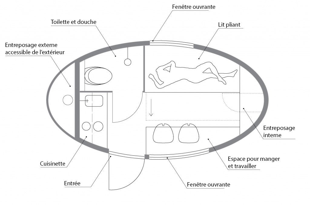 capsule-autonome-plan