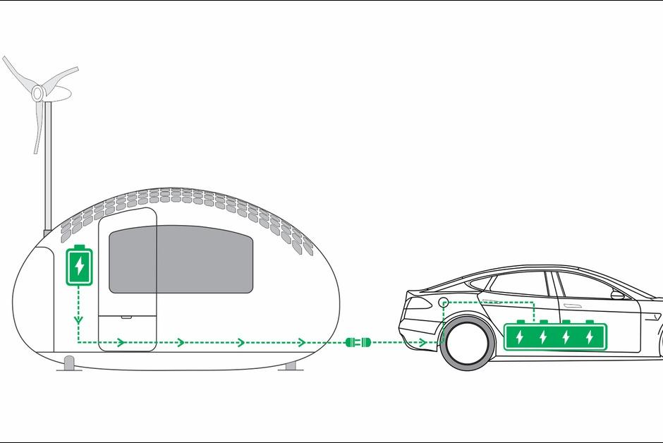 capsule-autonome-voiture